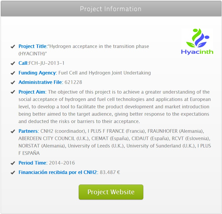 Hyacinth Project Information